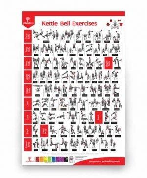 Kettle Bell Exercises Poster