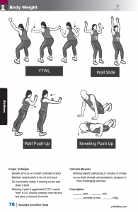 Shoulder Arm Wrist & Hand Pain Textbook Sample Pages