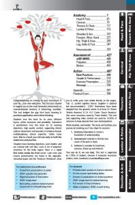 Muscle Manual 5th edition sample page