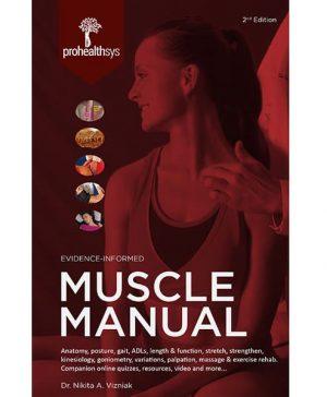 Muscle Manual Nikita Vizniak
