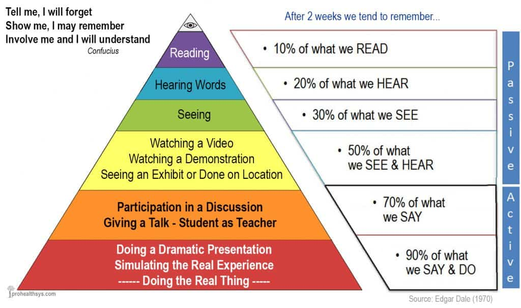 educational-pyramid
