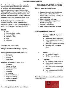 Massage-Practical Final Exam Vizniak