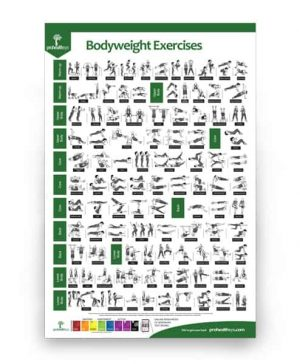 Bodyweight Exercises Poster