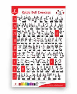 Kettle Bell Exercises Poster