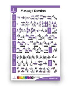 Massage Exercises Poster