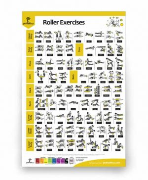 Roller Exercises Poster
